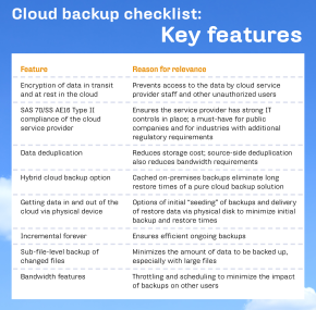 Description: KEY CLOUD BACKUP CHECKLIST GUIDELINES
