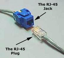 RJ-45 jack and plug