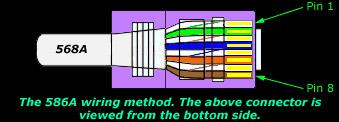 568A wiring method