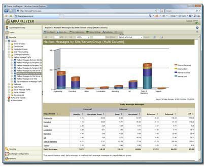 AppAnalyzer screenshot